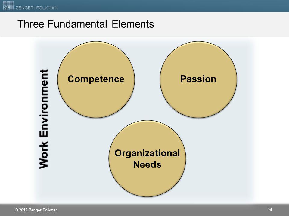 © 2012 Zenger Folkman Three Fundamental Elements 58 Work Environment