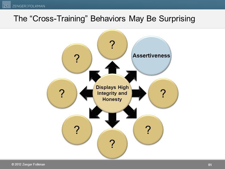 "© 2012 Zenger Folkman The ""Cross-Training"" Behaviors May Be Surprising Assertiveness 81 ? ? ? ? ? ? ? ? ? ? ? ? ? ? Displays High Integrity and Honest"