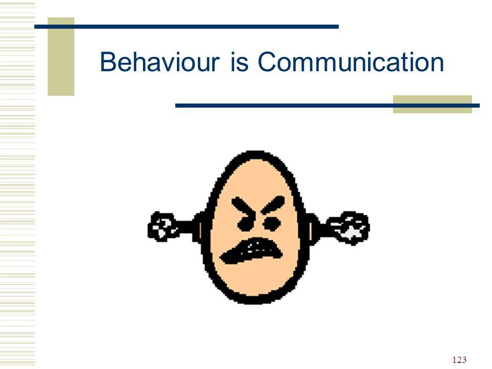 123 Behaviour is Communication