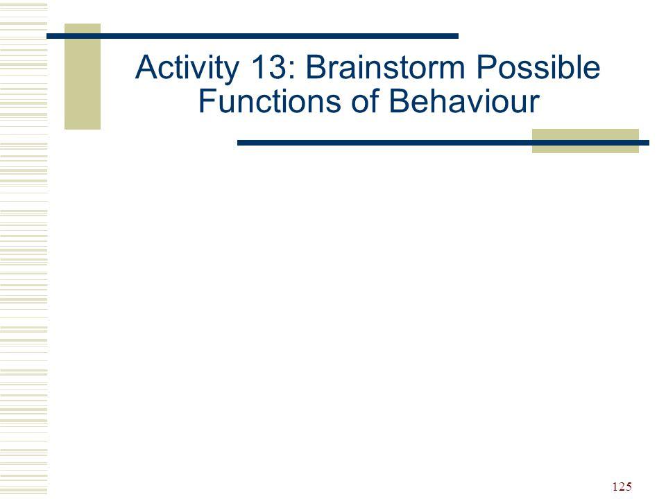 125 Activity 13: Brainstorm Possible Functions of Behaviour