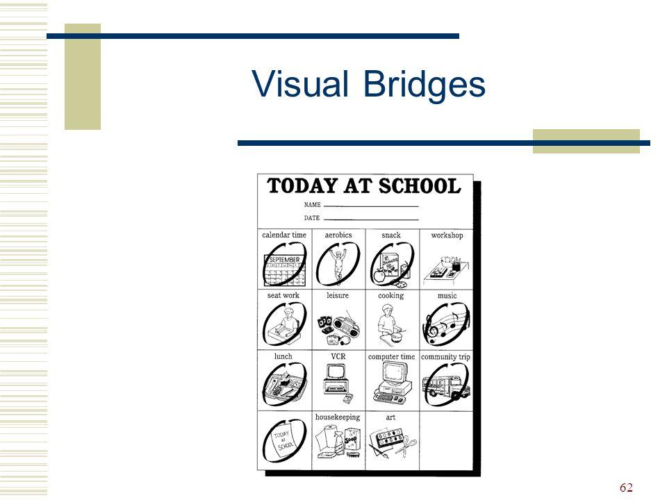 62 Visual Bridges