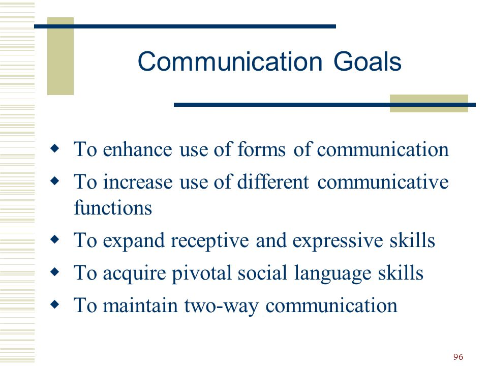 96  To enhance use of forms of communication  To increase use of different communicative functions  To expand receptive and expressive skills  To