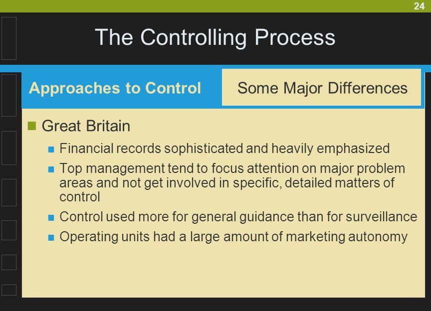 24 The Controlling Process Great Britain Financial records sophisticated and heavily emphasized Top management tend to focus attention on major problem areas and not get involved in specific, detailed matters of control Control used more for general guidance than for surveillance Operating units had a large amount of marketing autonomy Approaches to ControlSome Major Differences