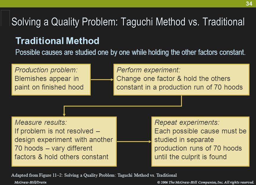 34 Solving a Quality Problem: Taguchi Method vs.