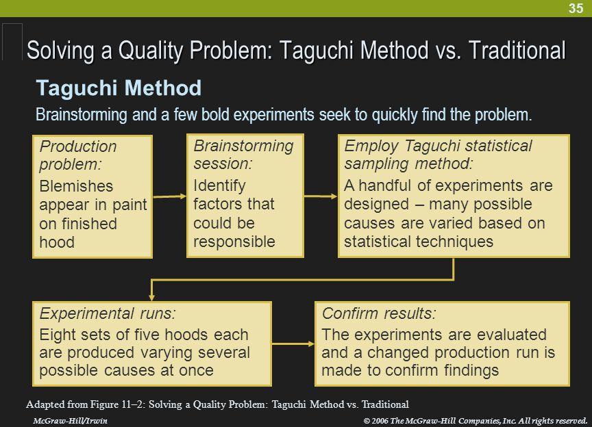 35 Solving a Quality Problem: Taguchi Method vs.