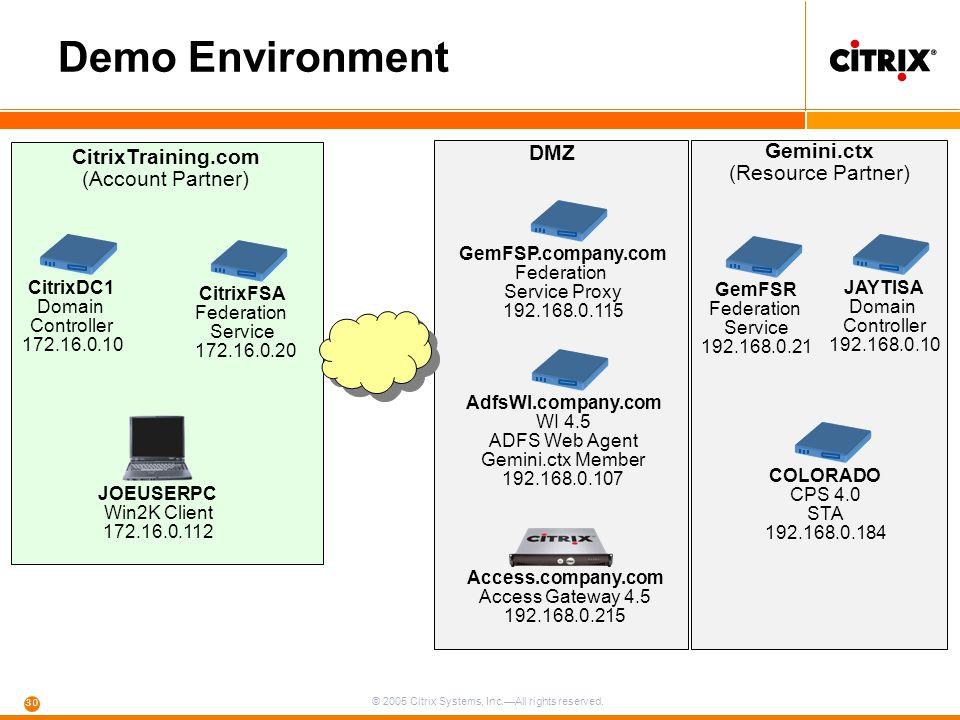 © 2005 Citrix Systems, Inc.—All rights reserved. 30 Demo Environment AdfsWI.company.com WI 4.5 ADFS Web Agent Gemini.ctx Member 192.168.0.107 GemFSR F