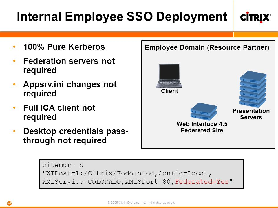 © 2005 Citrix Systems, Inc.—All rights reserved. 53 Internal Employee SSO Deployment Web Interface 4.5 Federated Site Presentation Servers Client Empl