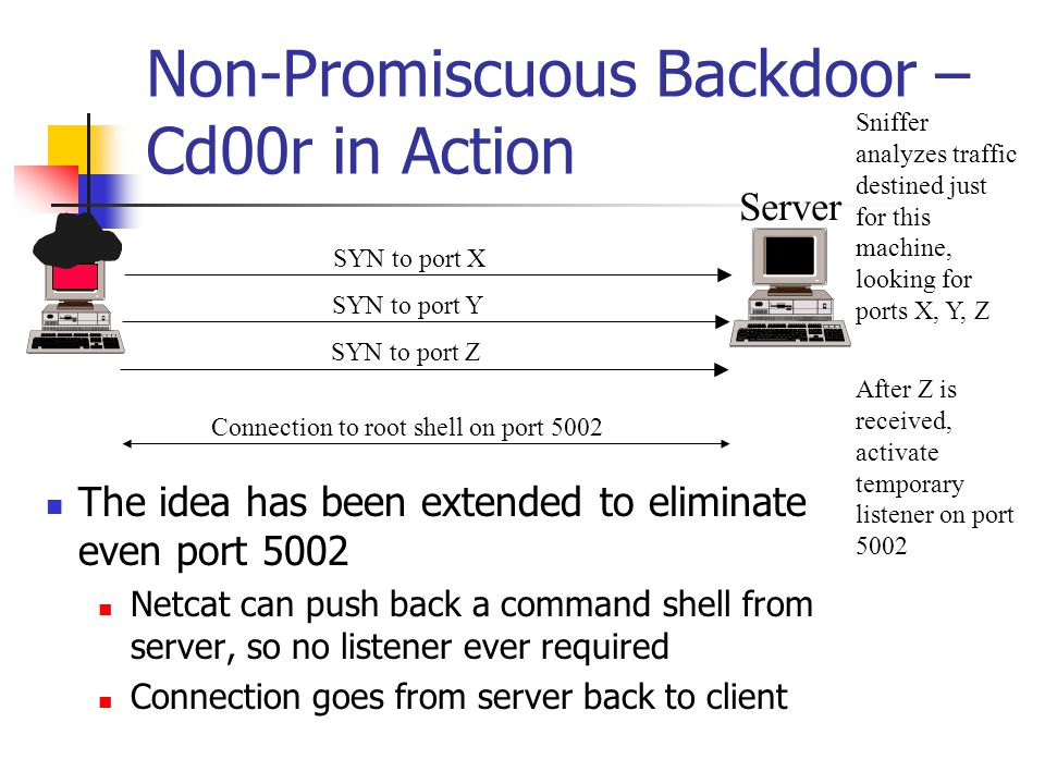 Non-Promiscuous Backdoor – Cd00r in Action The idea has been extended to eliminate even port 5002 Netcat can push back a command shell from server, so