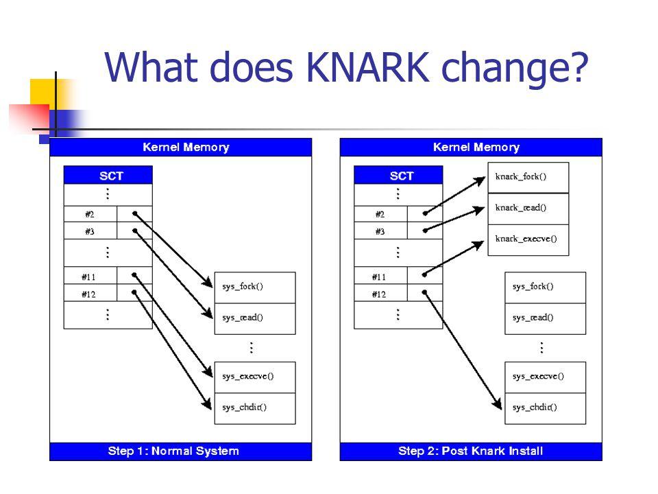 What does KNARK change?