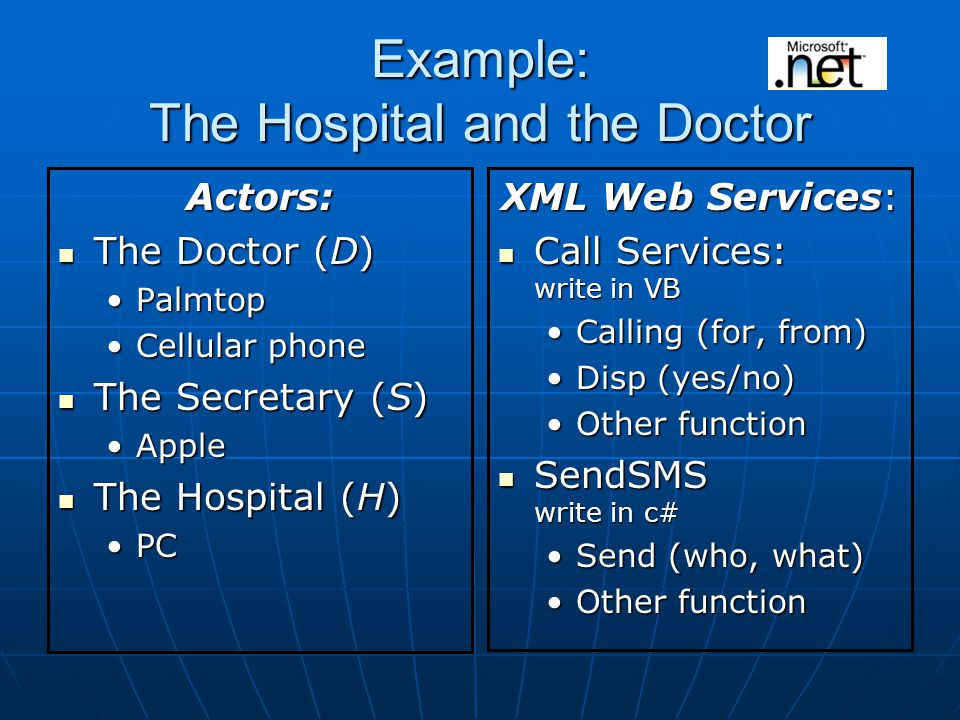 Example: The Hospital and the Doctor Actors: The Doctor (D) The Doctor (D) PalmtopPalmtop Cellular phoneCellular phone The Secretary (S) The Secretary (S) AppleApple The Hospital (H) The Hospital (H) PCPC XML Web Services: Call Services: write in VB Call Services: write in VB Calling (for, from) Disp (yes/no) Other function SendSMS write in c# SendSMS write in c# Send (who, what) Other function