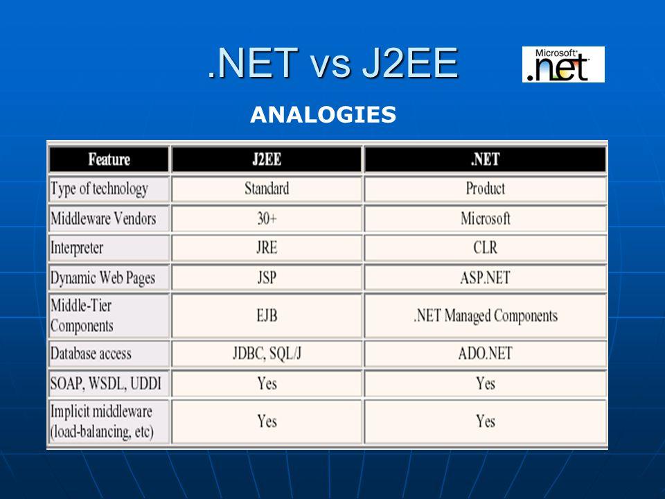 .NET vs J2EE ANALOGIES