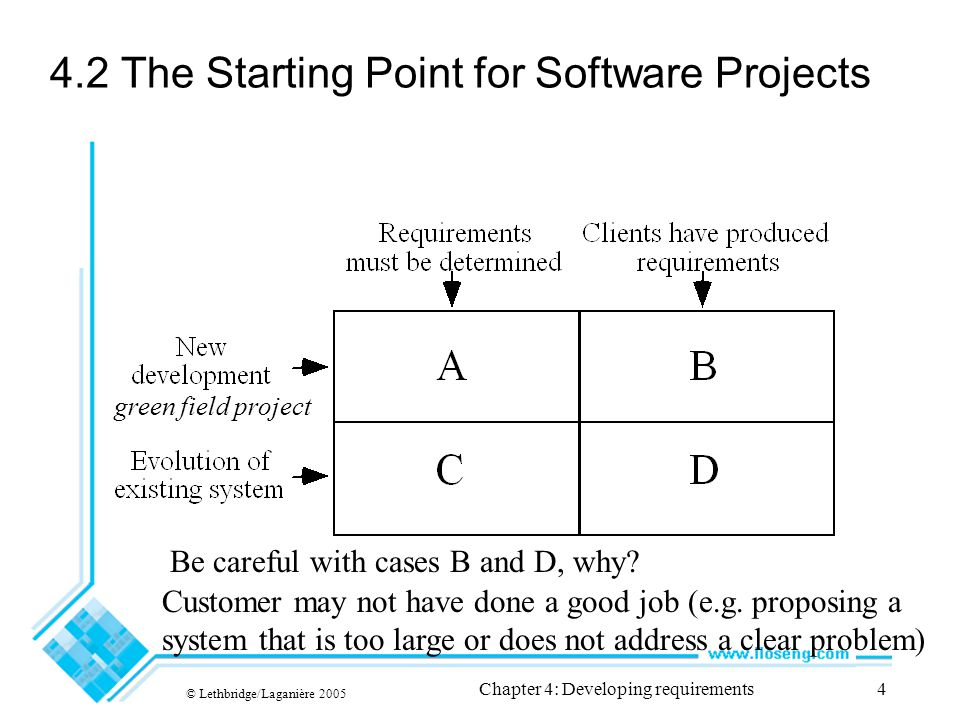 © Lethbridge/Laganière 2005 Chapter 4: Developing requirements4 4.2 The Starting Point for Software Projects green field project Be careful with cases B and D, why.