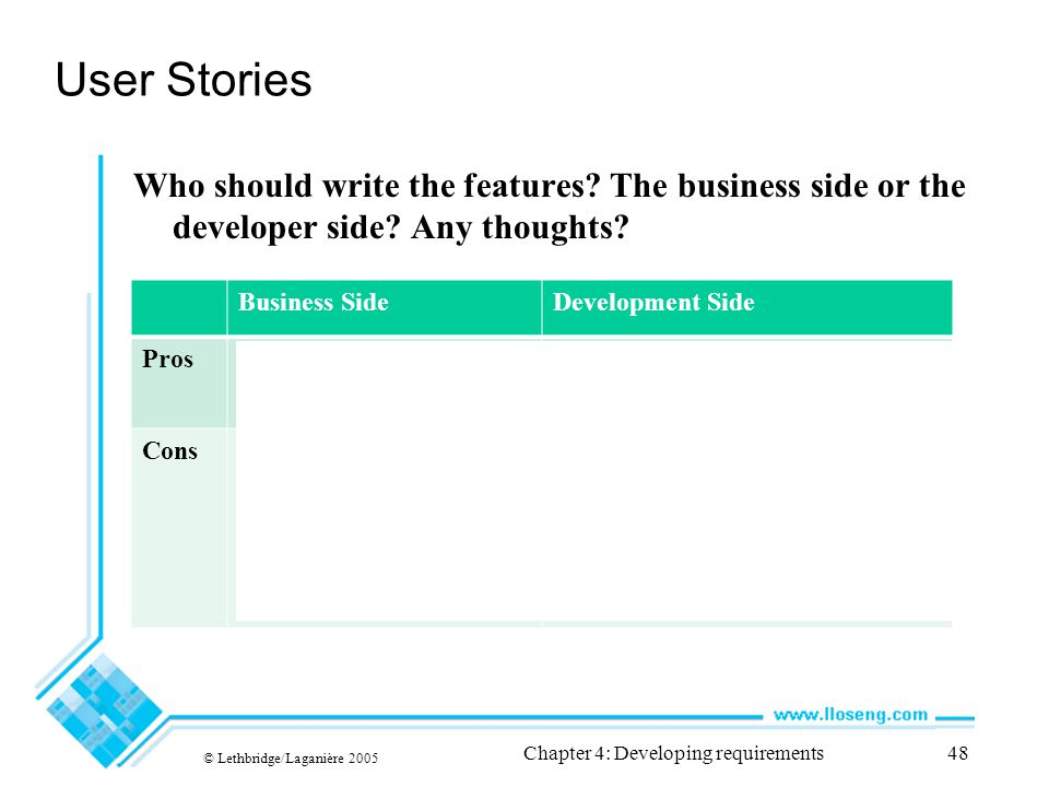 User Stories Who should write the features. The business side or the developer side.
