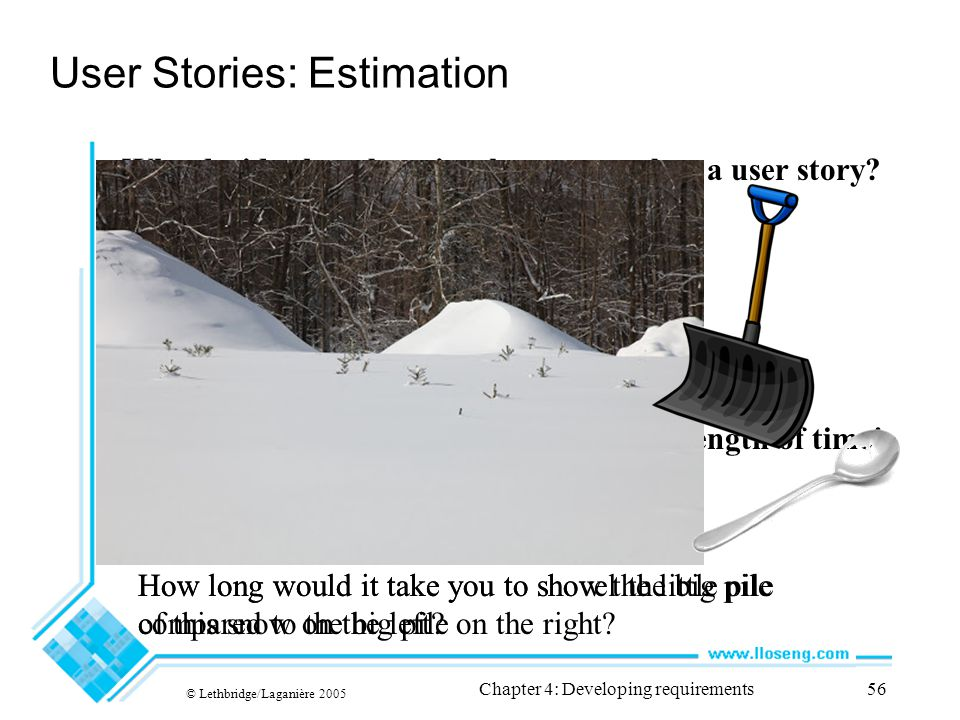 User Stories: Estimation Who decides how long it takes to complete a user story.