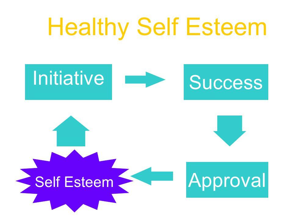 Healthy Self Esteem Initiative Success Approval Self Esteem