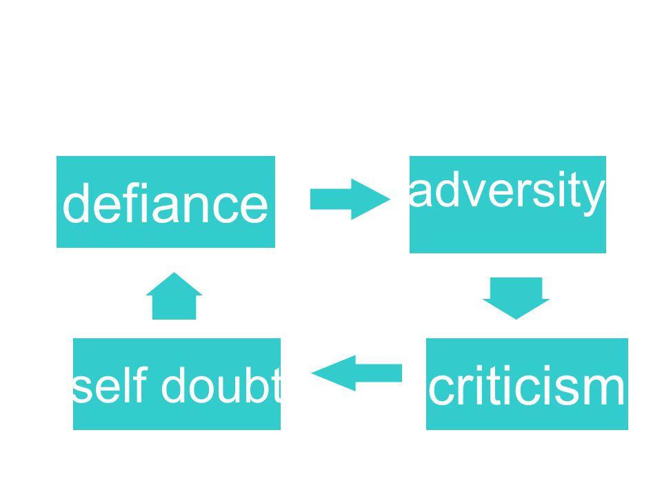 defiance self doubt criticism Compromised Self-Esteem adversity
