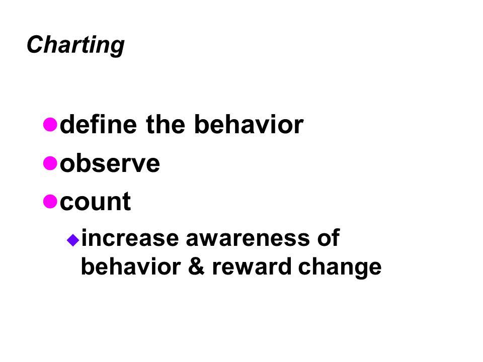 Charting define the behavior observe count  increase awareness of behavior & reward change