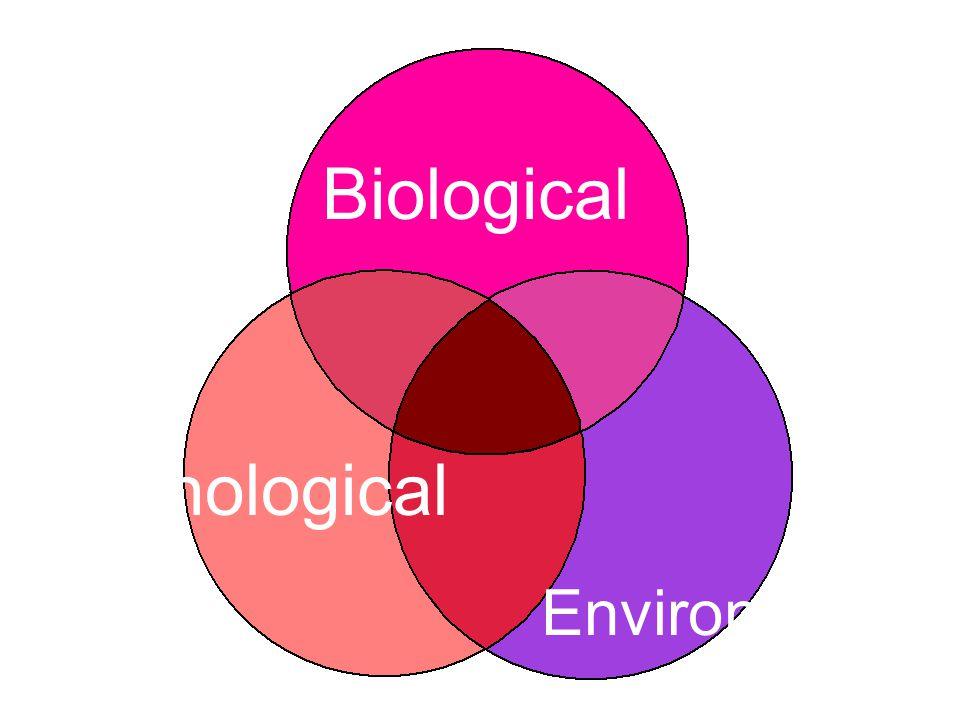 Biological Psychological Environmental Protective Factors Risk Factors