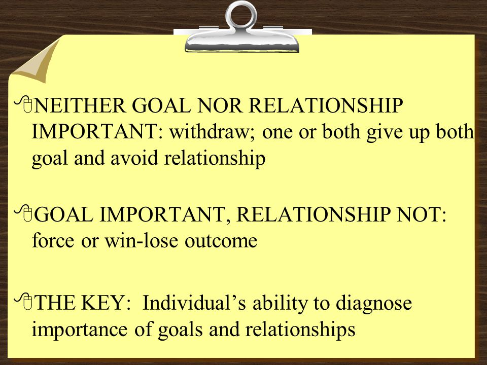 8NEITHER GOAL NOR RELATIONSHIP IMPORTANT: withdraw; one or both give up both goal and avoid relationship 8GOAL IMPORTANT, RELATIONSHIP NOT: force or win-lose outcome 8THE KEY: Individual's ability to diagnose importance of goals and relationships