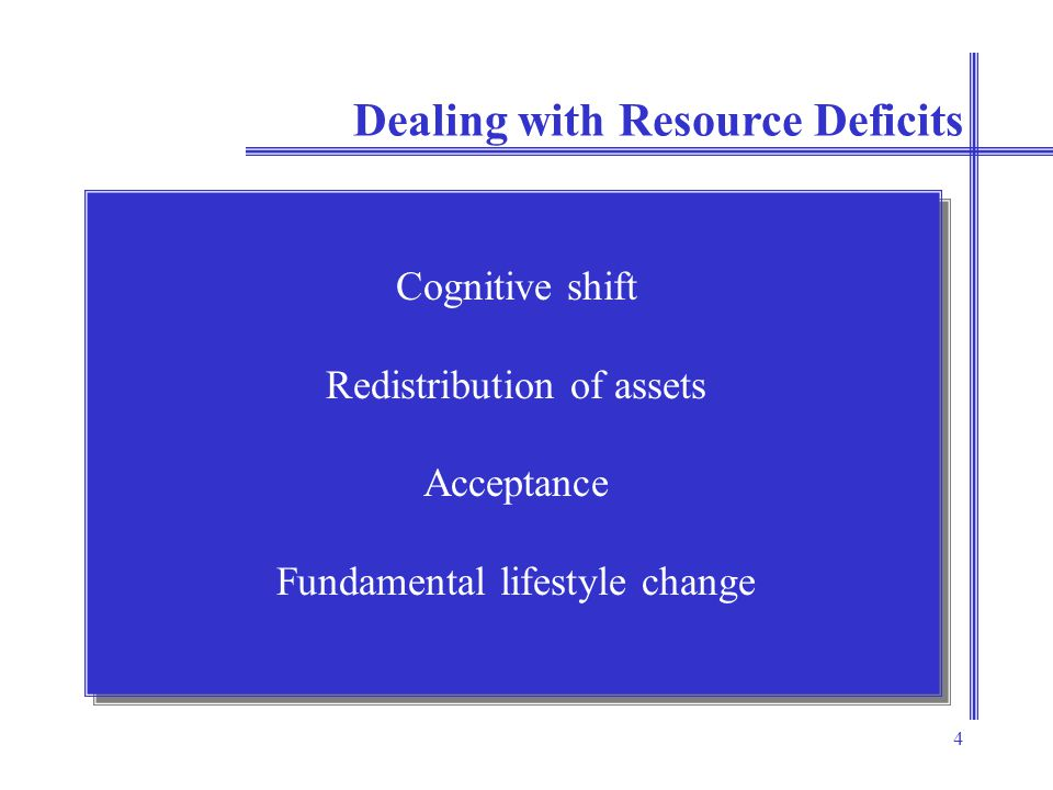 4 Dealing with Resource Deficits Cognitive shift Redistribution of assets Acceptance Fundamental lifestyle change