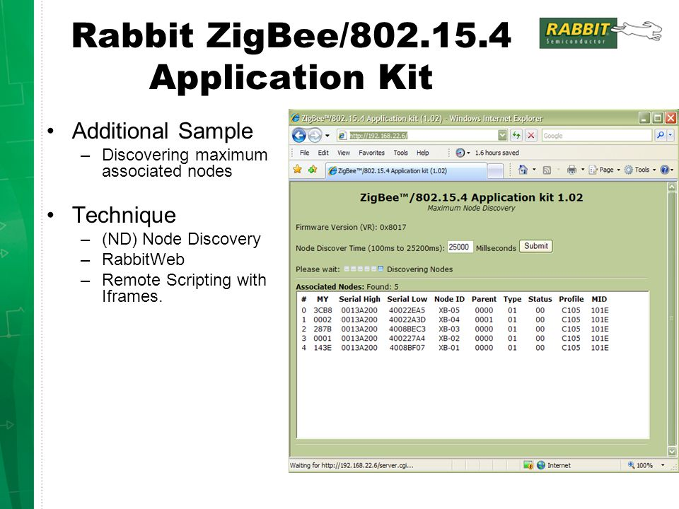 Additional Sample –Discovering maximum associated nodes Technique –(ND) Node Discovery –RabbitWeb –Remote Scripting with Iframes.