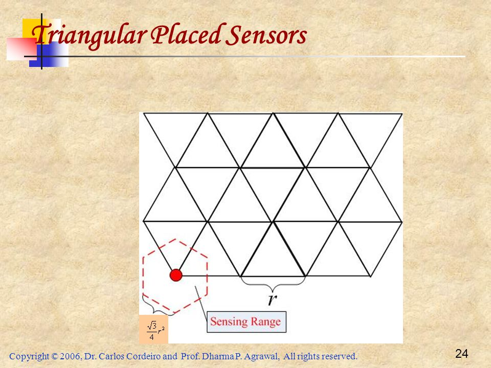 Copyright © 2006, Dr. Carlos Cordeiro and Prof. Dharma P. Agrawal, All rights reserved. 24 Triangular Placed Sensors