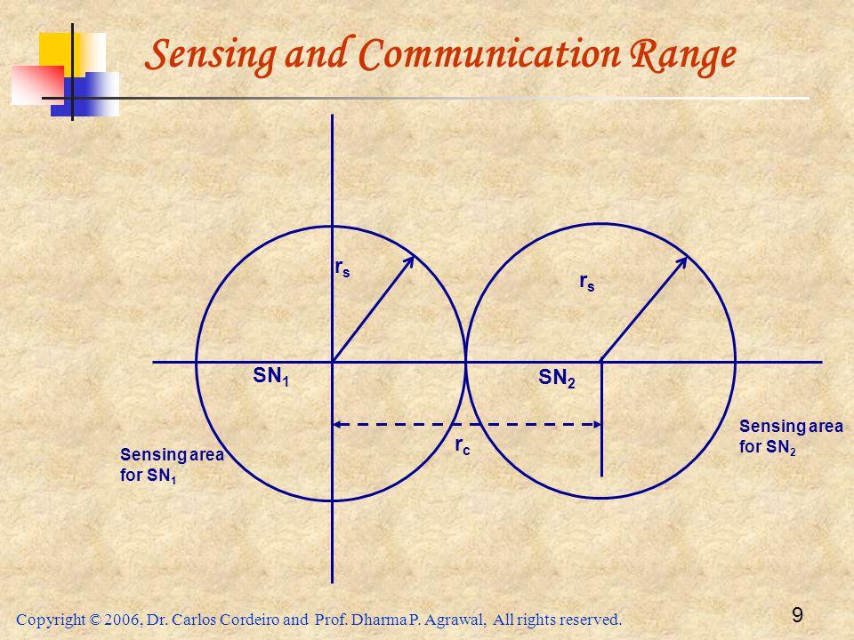 Copyright © 2006, Dr.Carlos Cordeiro and Prof. Dharma P.