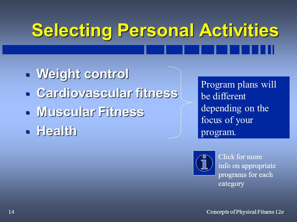 14Concepts of Physical Fitness 12e Selecting Personal Activities  Weight control  Cardiovascular fitness  Muscular Fitness  Health Program plans will be different depending on the focus of your program.