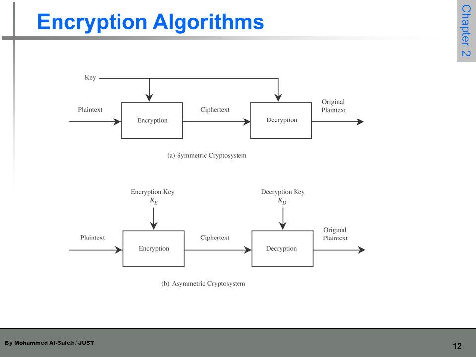 By Mohammed Al-Saleh / JUST 12 Chapter 2 Encryption Algorithms