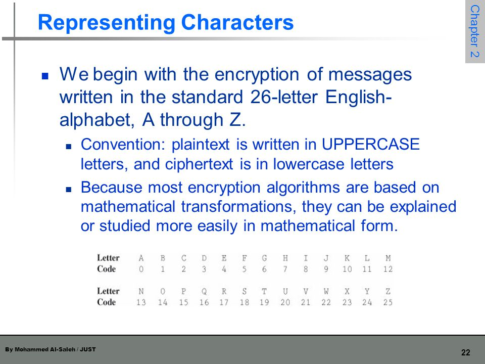 By Mohammed Al-Saleh / JUST 22 Chapter 2 Representing Characters We begin with the encryption of messages written in the standard 26-letter English- a