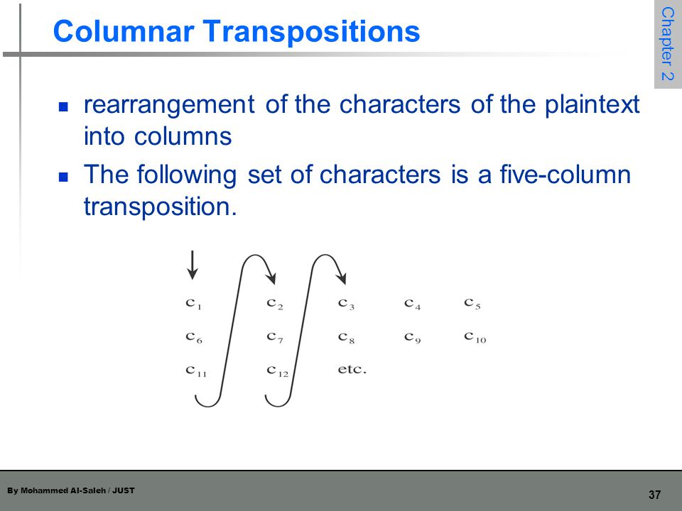 By Mohammed Al-Saleh / JUST 37 Chapter 2 Columnar Transpositions rearrangement of the characters of the plaintext into columns The following set of ch