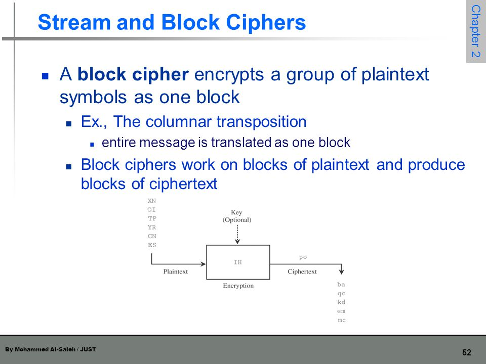 By Mohammed Al-Saleh / JUST 52 Chapter 2 Stream and Block Ciphers A block cipher encrypts a group of plaintext symbols as one block Ex., The columnar