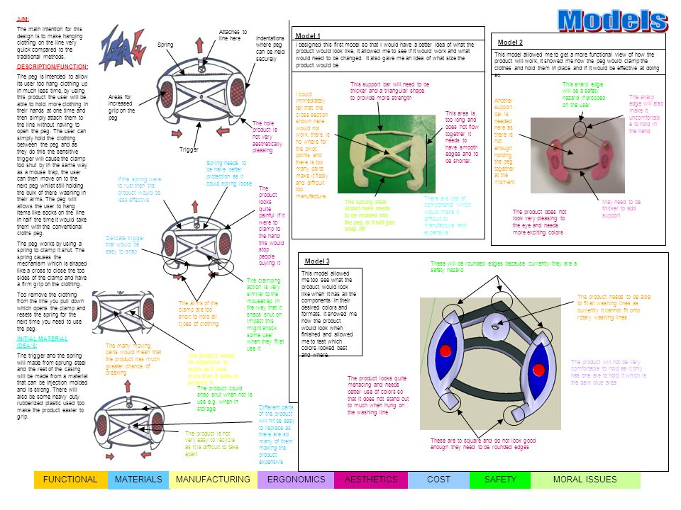 FUNCTIONAL MATERIALS MANUFACTURINGAESTHETICSCOSTSAFETYERGONOMICSMORAL ISSUES AIM: The main intention for this design is to make hanging clothing on th