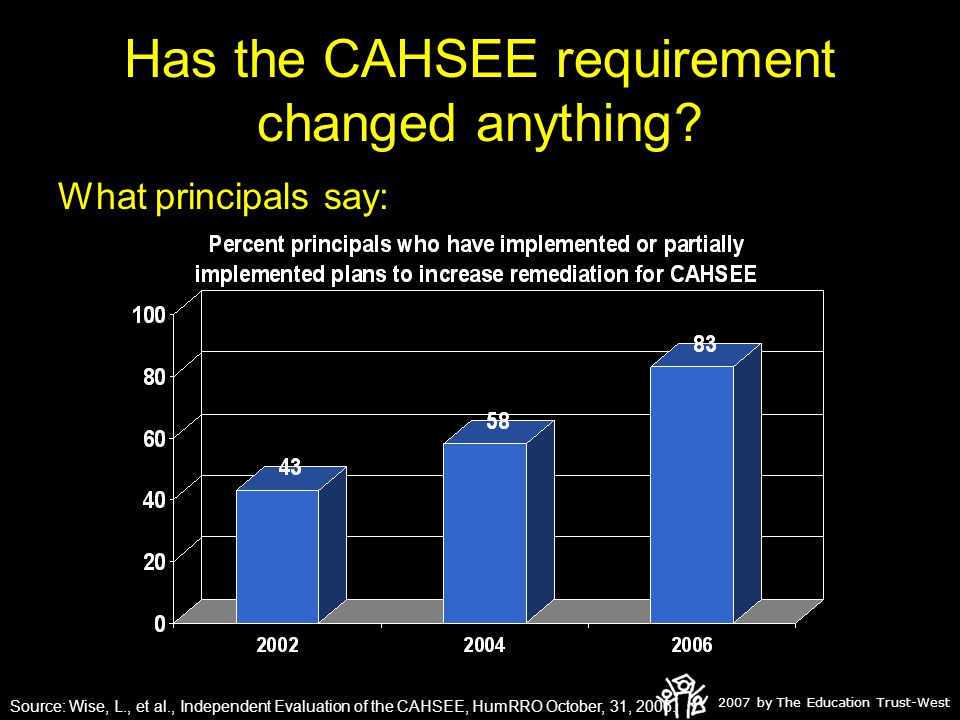2007 by The Education Trust-West Has the CAHSEE requirement changed anything.