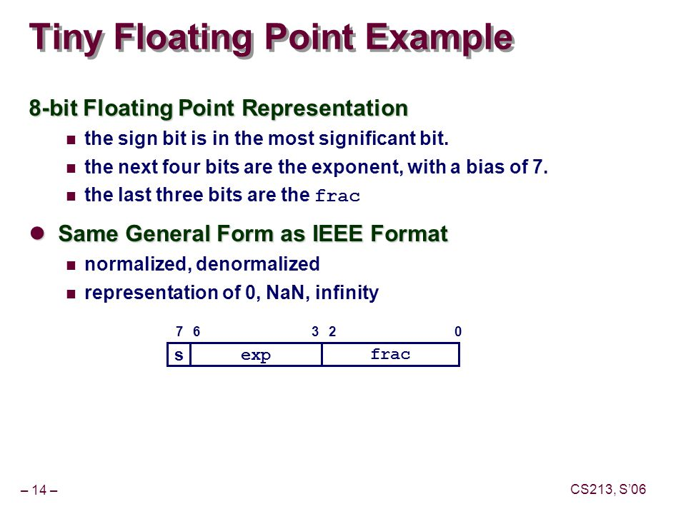 – 14 – CS213, S'06 Tiny Floating Point Example 8-bit Floating Point Representation the sign bit is in the most significant bit. the next four bits are