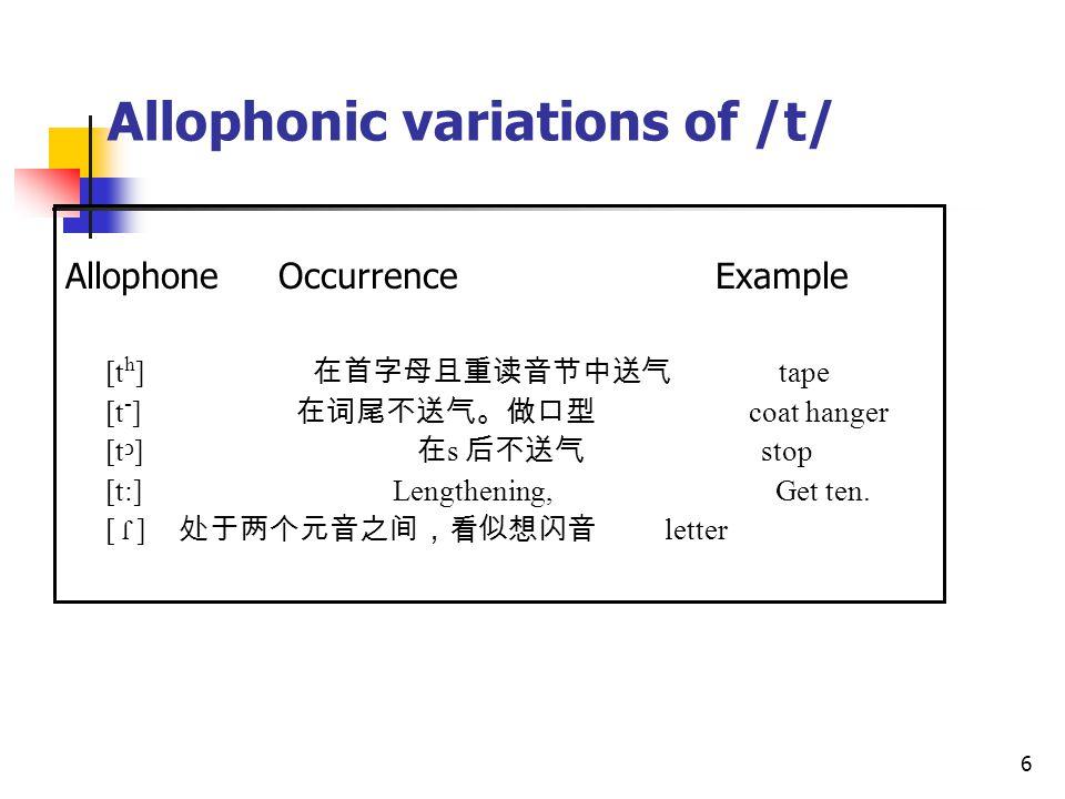 6 Allophonic variations of /t/ AllophoneOccurrence Example [t h ] 在首字母且重读音节中送气 tape [t - ] 在词尾不送气。做口型 coat hanger [t ɔ ] 在 s 后不送气 stop [t:] Lengthening, Get ten.