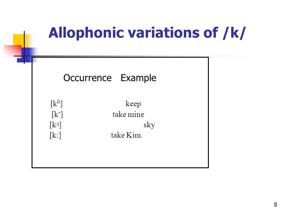 8 Allophonic variations of /k/ OccurrenceExample [k h ] keep [k - ] take mine [k ɔ ] sky [k:] take Kim.