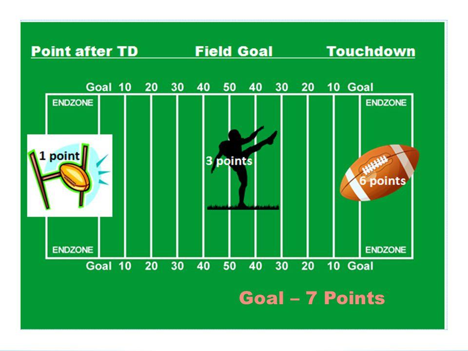 Goal – 7 Points