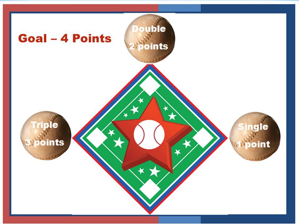 Goal – 4 Points