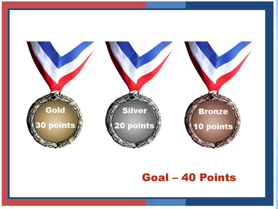 Goal – 40 Points