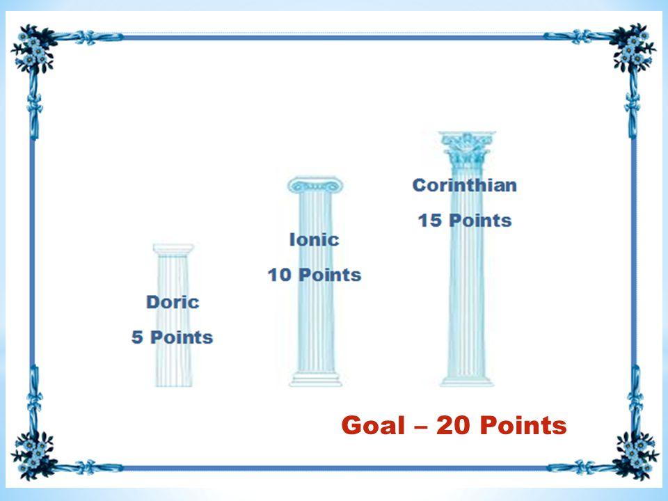 Goal – 20 Points