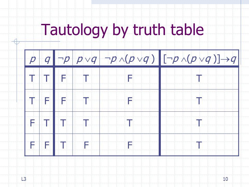 L310 Tautology by truth table pq ¬p¬p p  q ¬ p  (p  q )[ ¬ p  (p  q )]  q TTFTFT TFFTFT FTTTTT FFTFFT