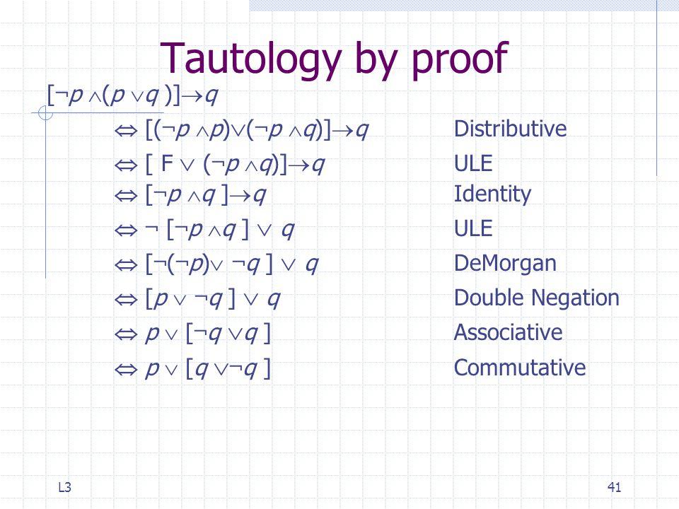 L341 Tautology by proof [ ¬ p  (p  q )]  q  [( ¬ p  p)  ( ¬ p  q)]  qDistributive  [ F  ( ¬ p  q)]  q ULE  [ ¬ p  q ]  q Identity  ¬ [