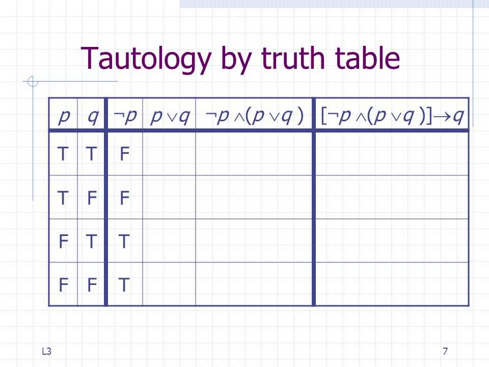 L37 Tautology by truth table pq ¬p¬p p  q ¬ p  (p  q )[ ¬ p  (p  q )]  q TTF TFF FTT FFT