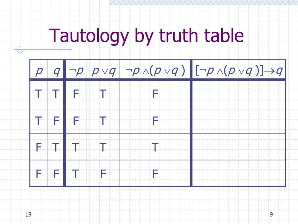 L39 Tautology by truth table pq ¬p¬p p  q ¬ p  (p  q )[ ¬ p  (p  q )]  q TTFTF TFFTF FTTTT FFTFF