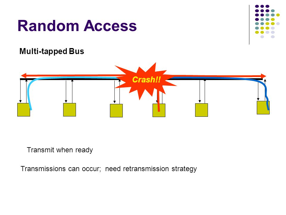 Multi-tapped Bus Random Access Transmit when ready Crash!.