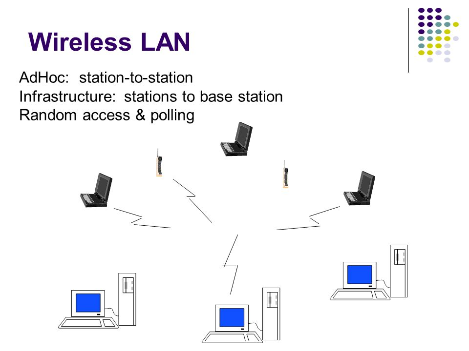 AdHoc: station-to-station Infrastructure: stations to base station Random access & polling Wireless LAN