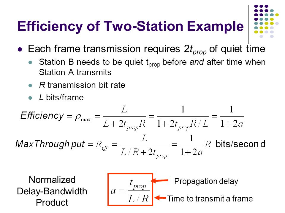 Efficiency of Two-Station Example Each frame transmission requires 2t prop of quiet time Station B needs to be quiet t prop before and after time when Station A transmits R transmission bit rate L bits/frame Normalized Delay-Bandwidth Product Propagation delay Time to transmit a frame