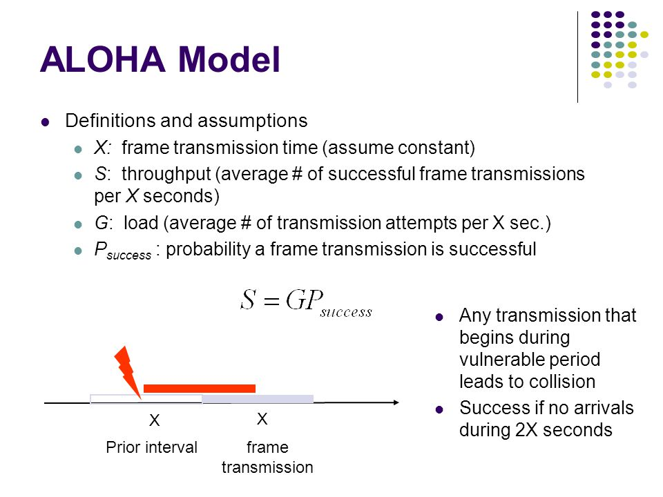 ALOHA Model Definitions and assumptions X: frame transmission time (assume constant) S: throughput (average # of successful frame transmissions per X seconds) G: load (average # of transmission attempts per X sec.) P success : probability a frame transmission is successful X X frame transmission Prior interval Any transmission that begins during vulnerable period leads to collision Success if no arrivals during 2X seconds