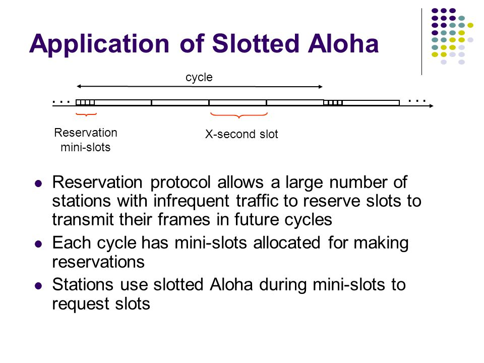 Application of Slotted Aloha Reservation protocol allows a large number of stations with infrequent traffic to reserve slots to transmit their frames in future cycles Each cycle has mini-slots allocated for making reservations Stations use slotted Aloha during mini-slots to request slots cycle X-second slot Reservation mini-slots...